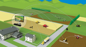connected_farm_illustration_w