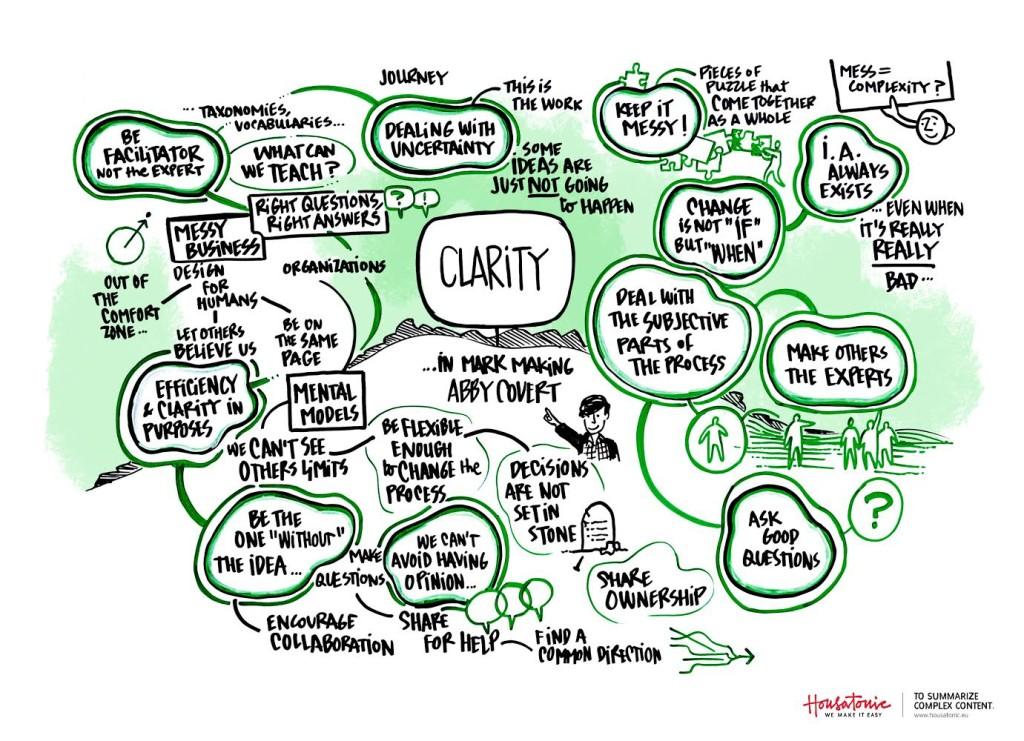Abby Covert e l'architettura dell'informazione