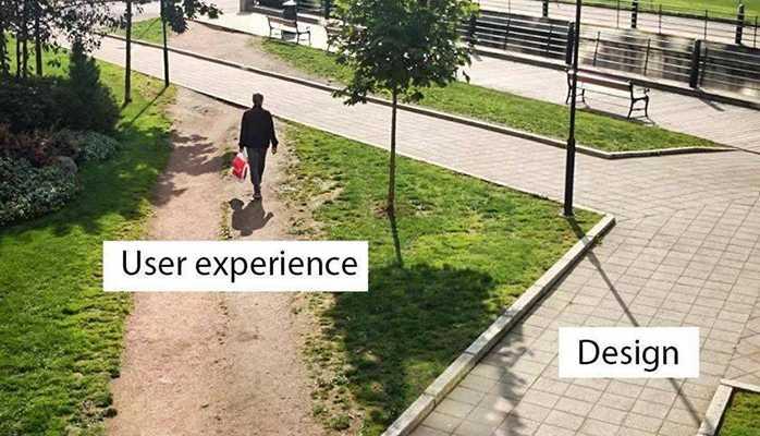 Cos'è l'user experience secondo te?